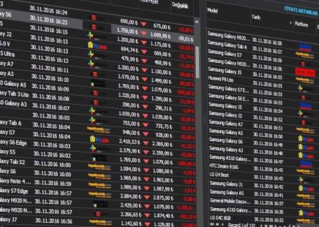 ViWo Ürün Borsası